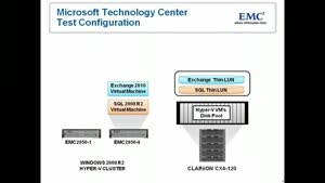 DEMO: Hyper-V Live Migration with Exchange 2010 and SQL 2008 on EMC SAN